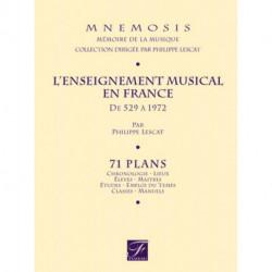 L'enseignement musical en France mnenosis - FUZEAU